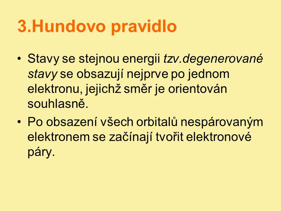 3.Hundovo pravidlo Stavy se stejnou energii tzv.degenerované stavy se obsazují nejprve po jednom elektronu, jejichž směr je orientován souhlasně.