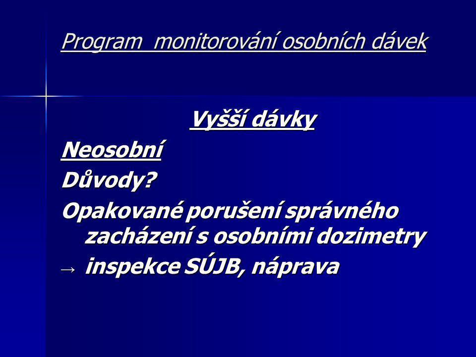 Program monitorování osobních dávek