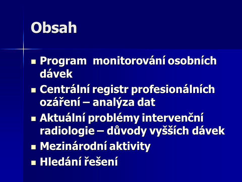 Obsah Program monitorování osobních dávek