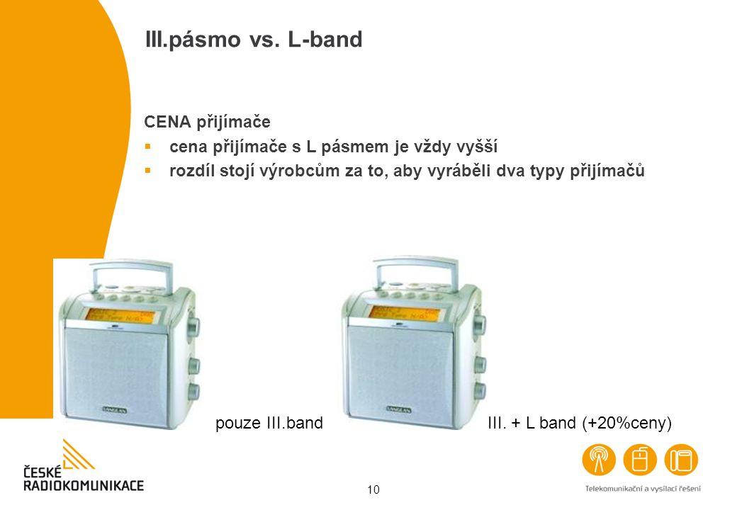 III.pásmo vs. L-band CENA přijímače