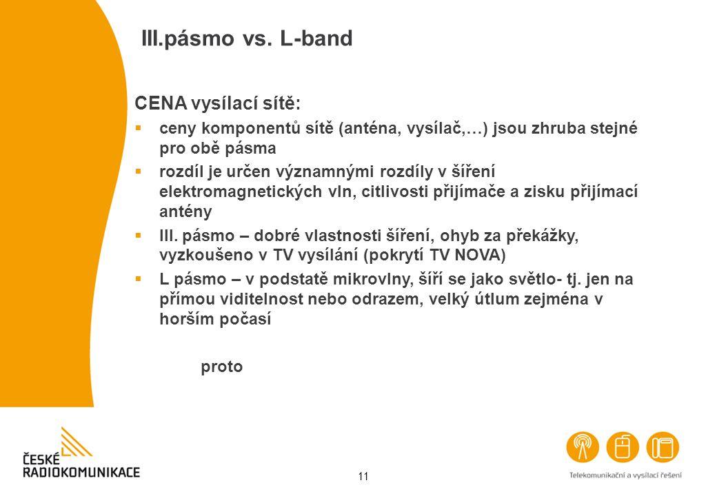 III.pásmo vs. L-band CENA vysílací sítě: