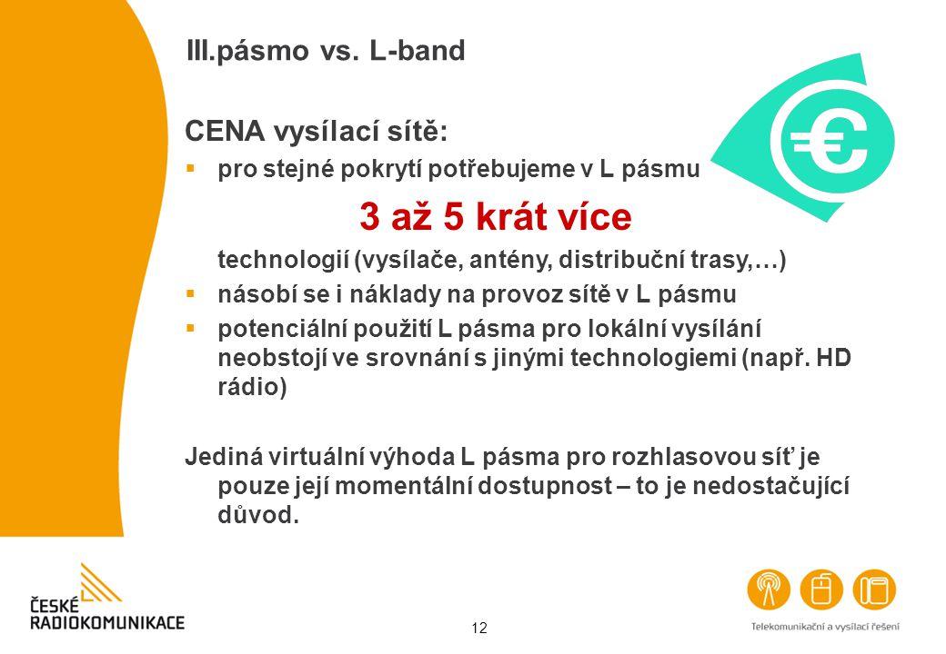 3 až 5 krát více III.pásmo vs. L-band CENA vysílací sítě: