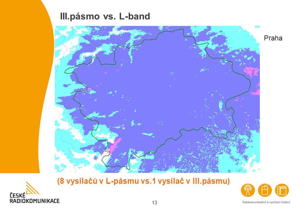 III.pásmo vs. L-band (8 vysílačů v L-pásmu vs.1 vysílač v III.pásmu)