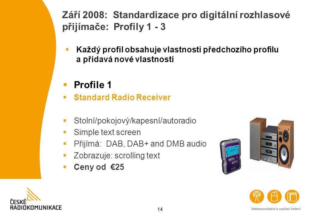 Září 2008: Standardizace pro digitální rozhlasové přijímače: Profily 1 - 3