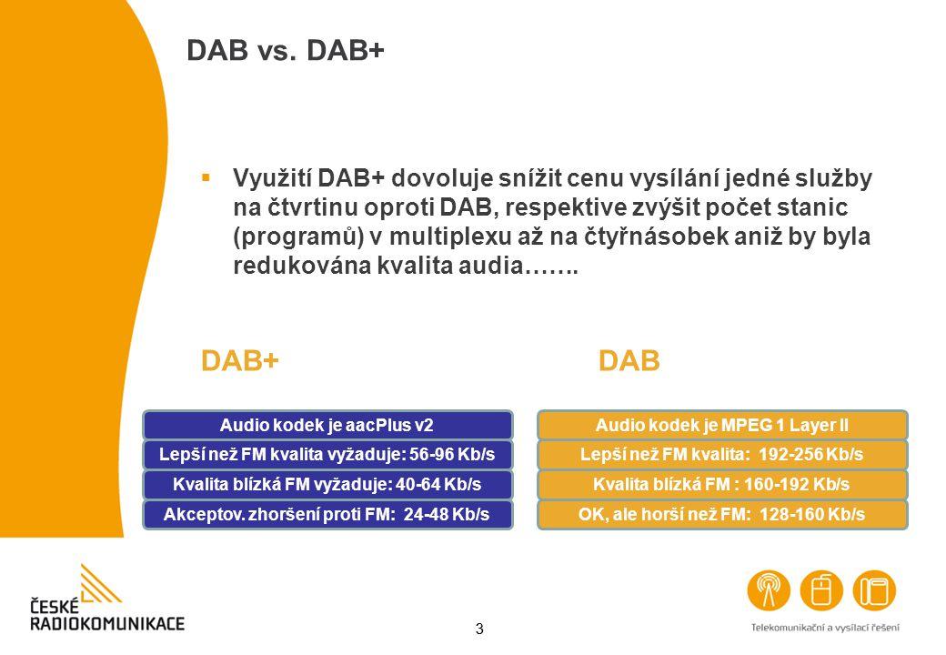 DAB vs. DAB+