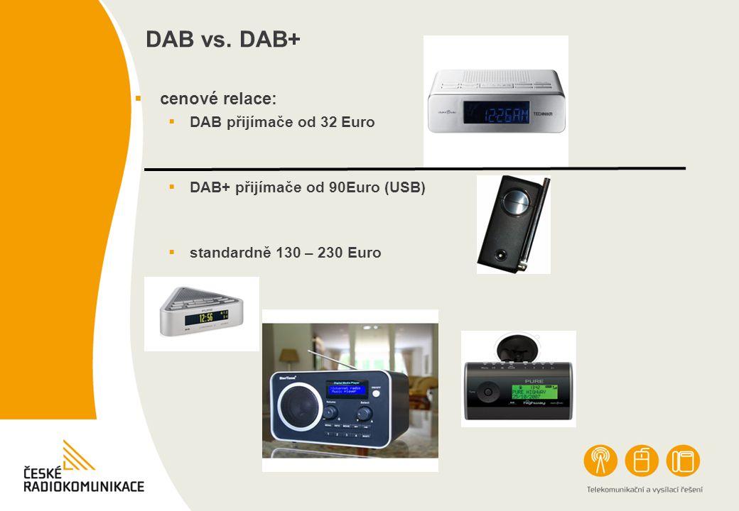 DAB vs. DAB+ cenové relace: DAB přijímače od 32 Euro
