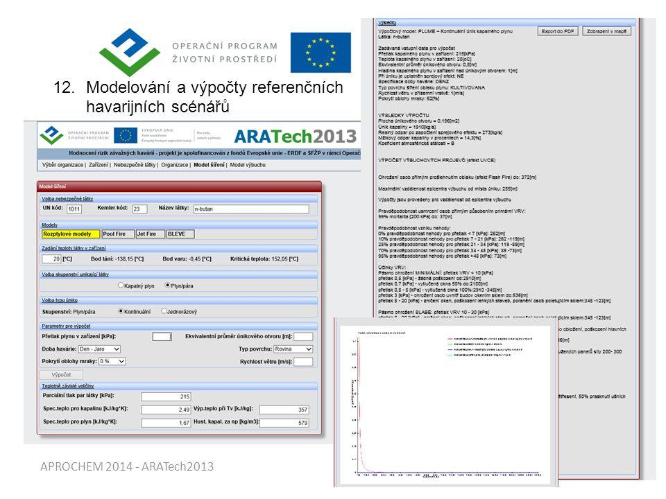 Modelování a výpočty referenčních havarijních scénářů