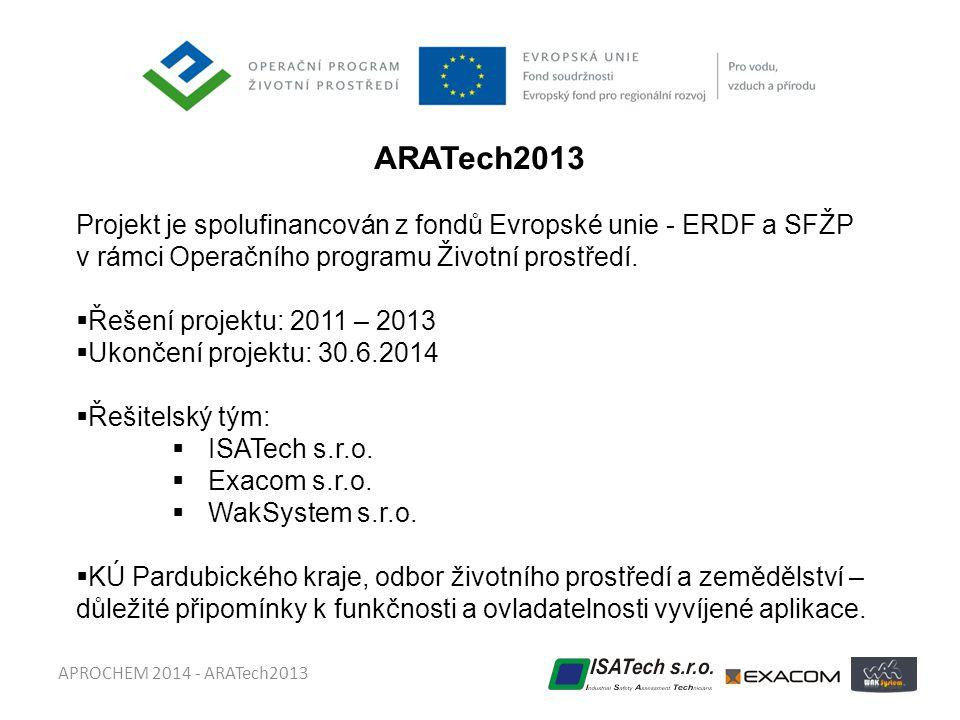 ARATech2013 Projekt je spolufinancován z fondů Evropské unie - ERDF a SFŽP v rámci Operačního programu Životní prostředí.