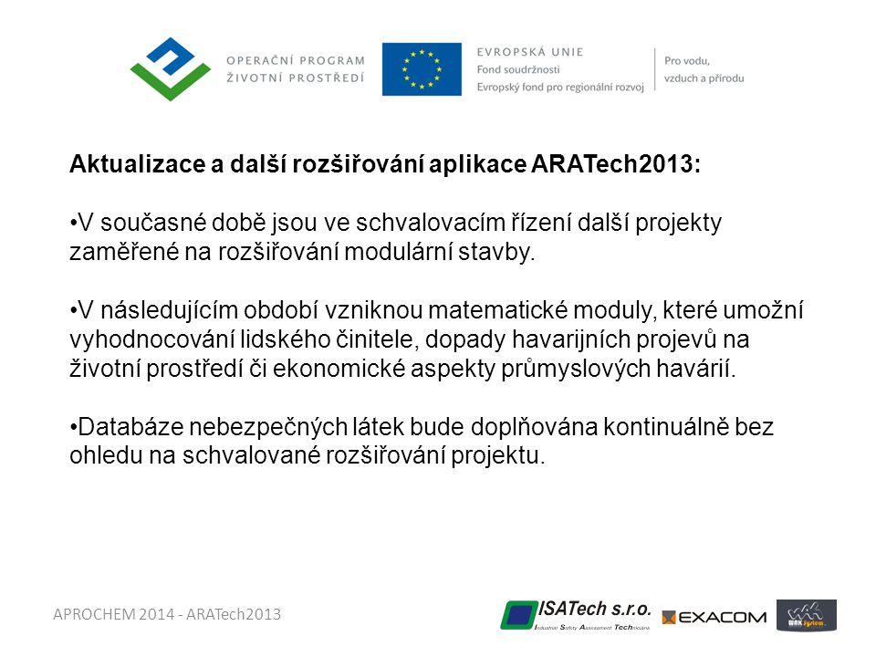 Aktualizace a další rozšiřování aplikace ARATech2013: