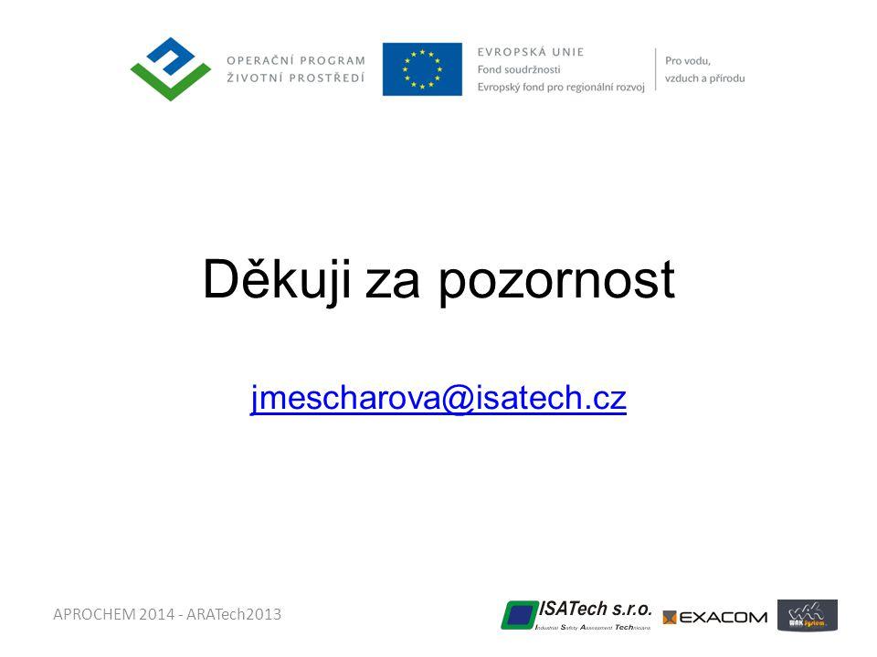 Děkuji za pozornost jmescharova@isatech.cz