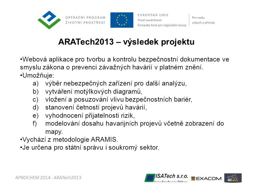 ARATech2013 – výsledek projektu