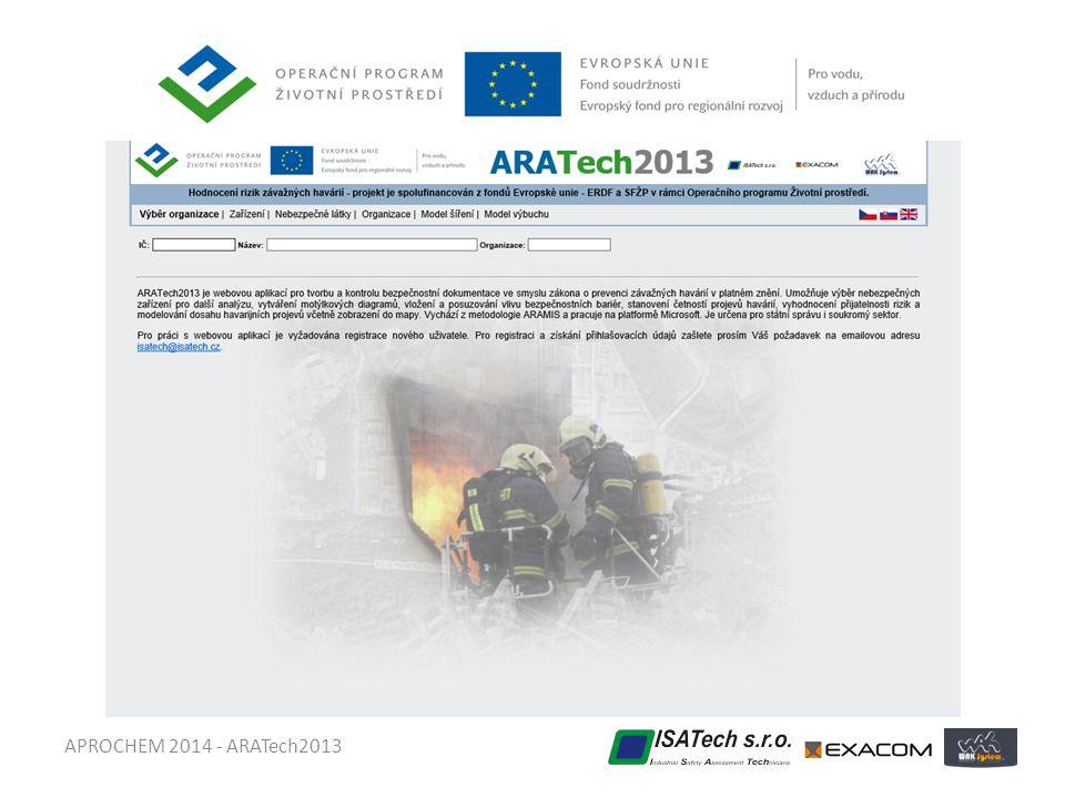 APROCHEM 2014 - ARATech2013
