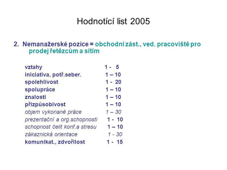 Hodnotící list 2005 2. Nemanažerské pozice = obchodní zást., ved. pracoviště pro prodej řetězcům a sítím.