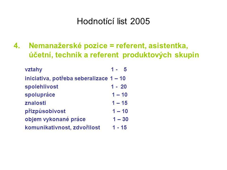 vztahy 1 - 5 Hodnotící list 2005