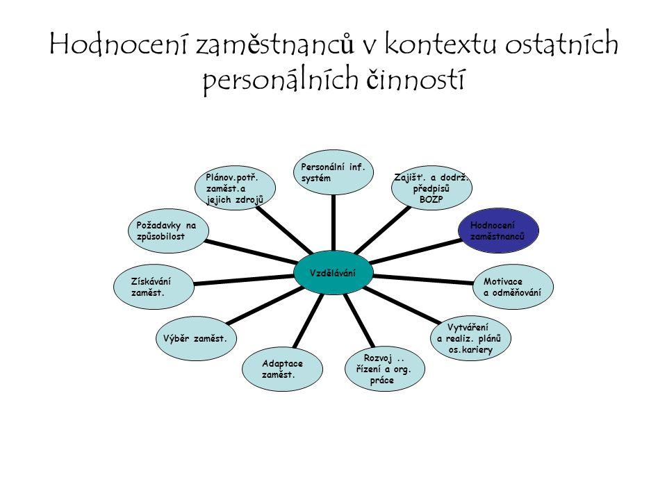 Hodnocení zaměstnanců v kontextu ostatních personálních činností