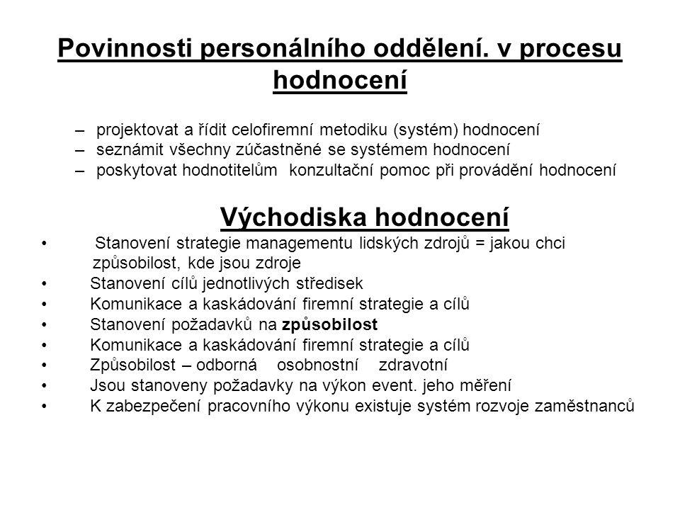Povinnosti personálního oddělení. v procesu hodnocení