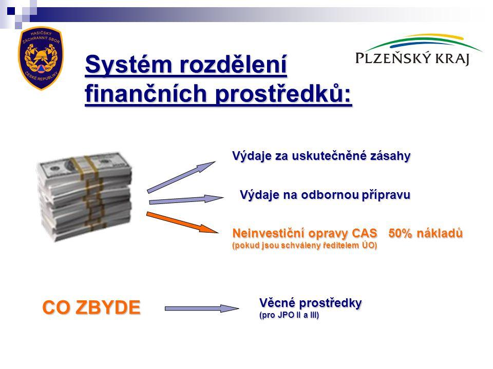 Systém rozdělení finančních prostředků: