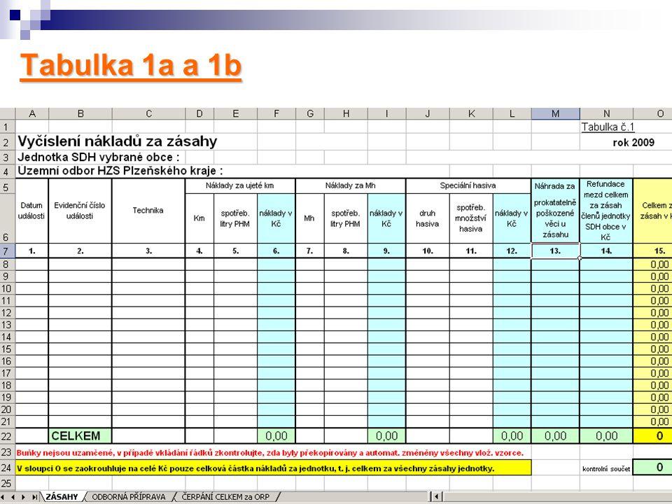 Tabulka 1a a 1b