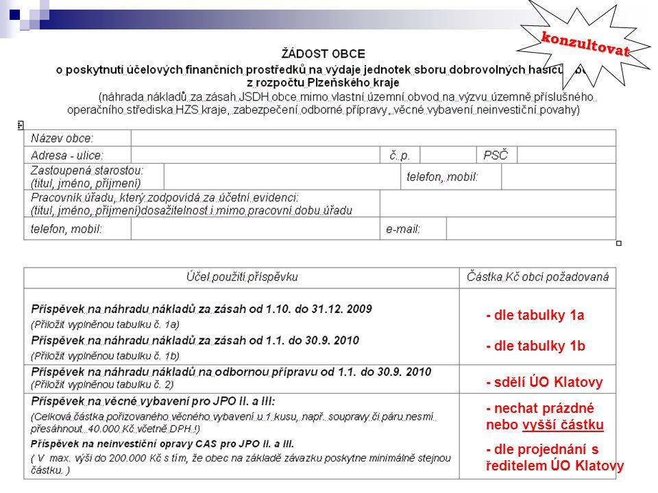 konzultovat - dle tabulky 1a - dle tabulky 1b - sdělí ÚO Klatovy
