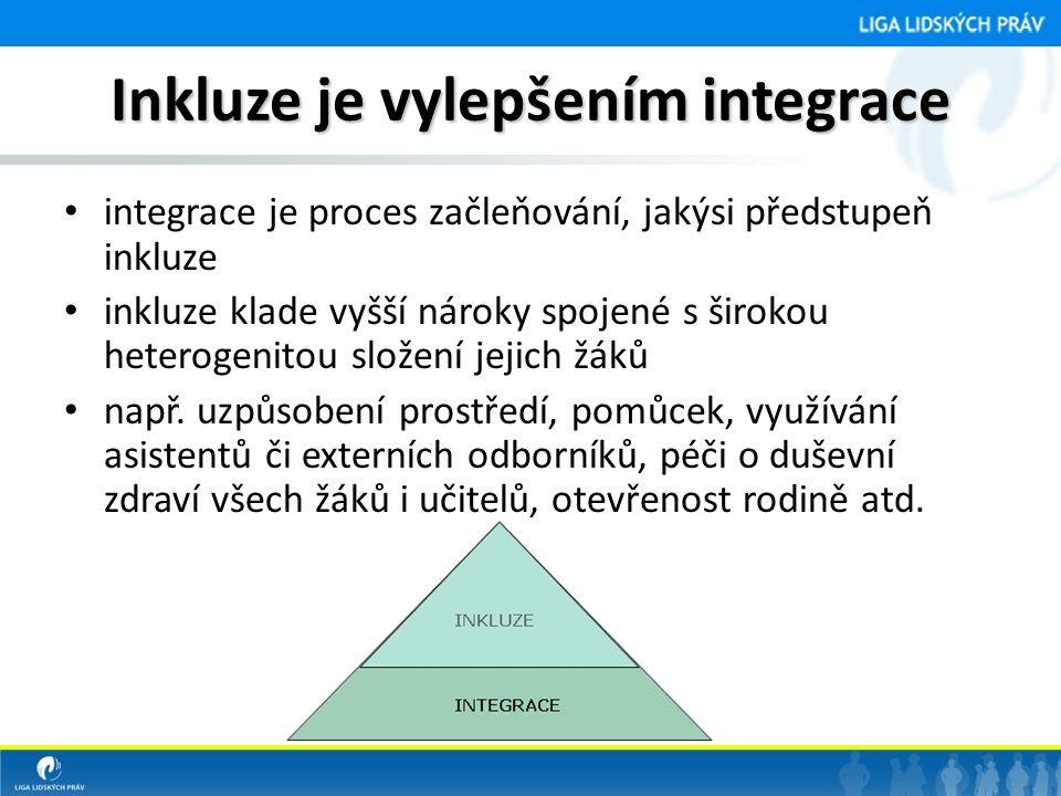 Inkluze je vylepšením integrace