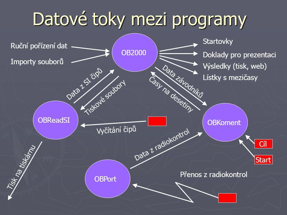 Datové toky mezi programy