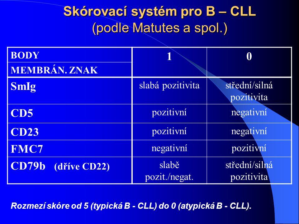 Skórovací systém pro B – CLL (podle Matutes a spol.)
