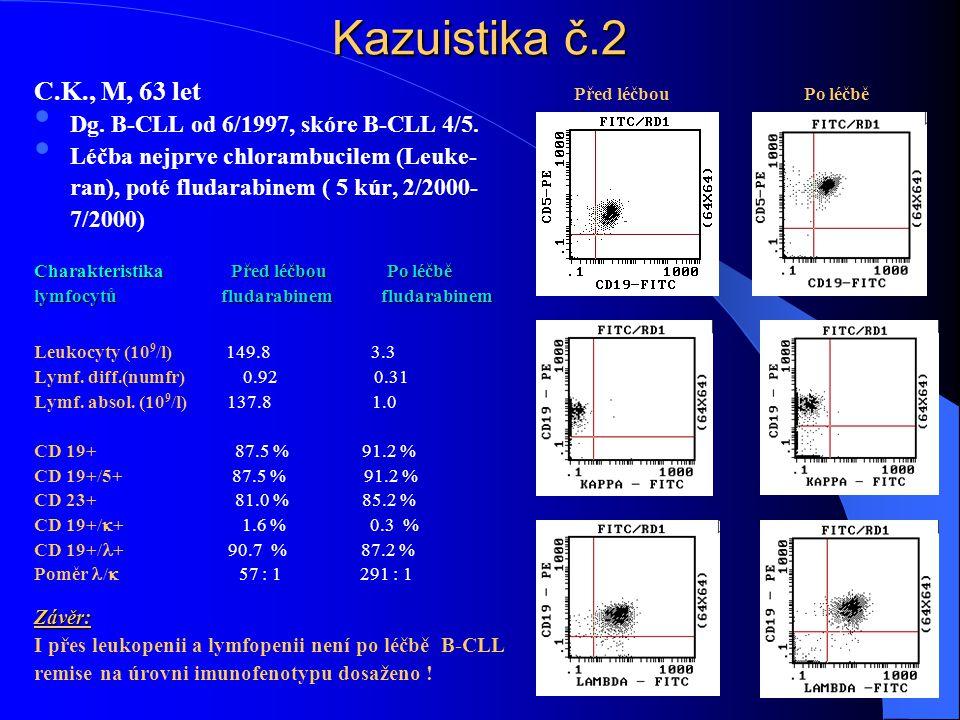 Kazuistika č.2 C.K., M, 63 let Před léčbou Po léčbě
