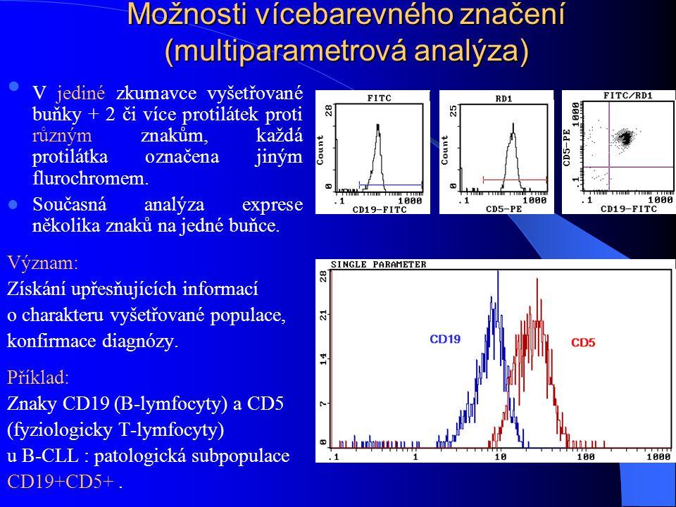 Možnosti vícebarevného značení (multiparametrová analýza)
