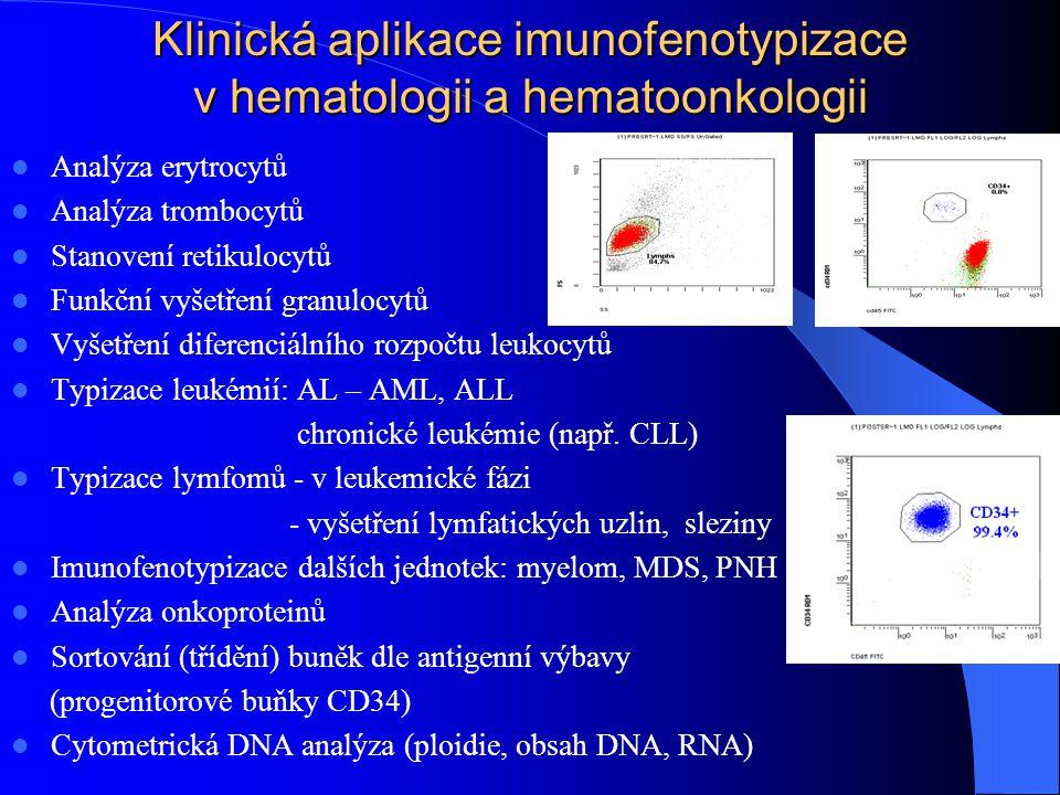 Klinická aplikace imunofenotypizace v hematologii a hematoonkologii