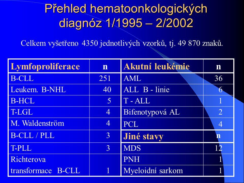 Přehled hematoonkologických diagnóz 1/1995 – 2/2002