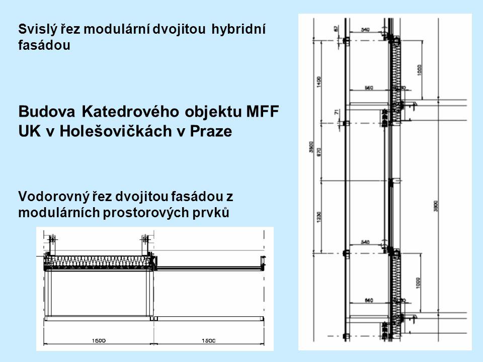 Svislý řez modulární dvojitou