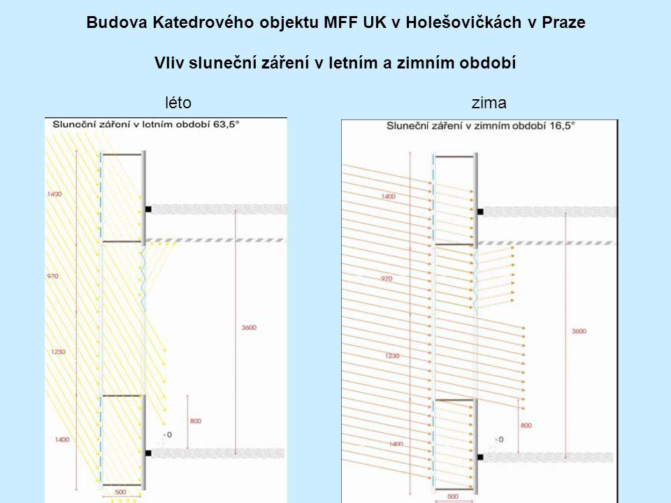 Budova Katedrového objektu MFF UK v Holešovičkách v Praze Vliv sluneční záření v letním a zimním období léto zima