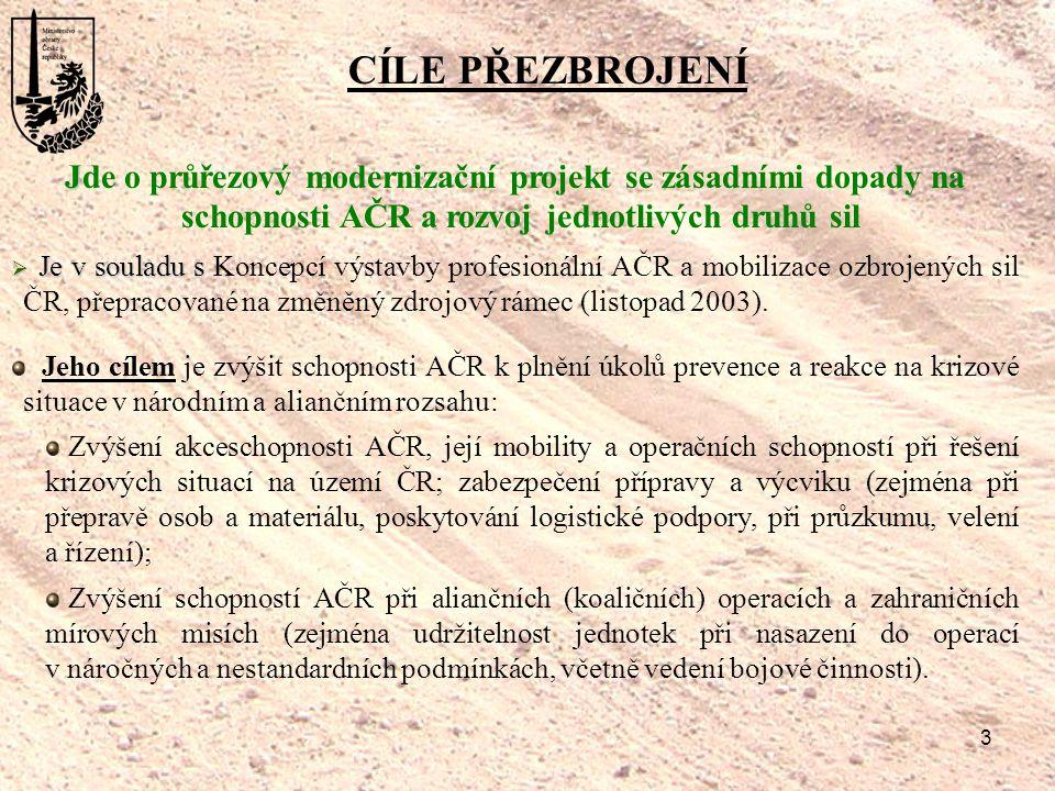 CÍLE PŘEZBROJENÍ Jde o průřezový modernizační projekt se zásadními dopady na schopnosti AČR a rozvoj jednotlivých druhů sil.