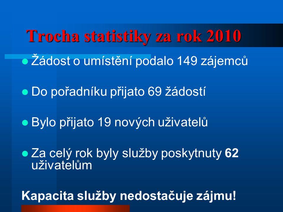 Trocha statistiky za rok 2010
