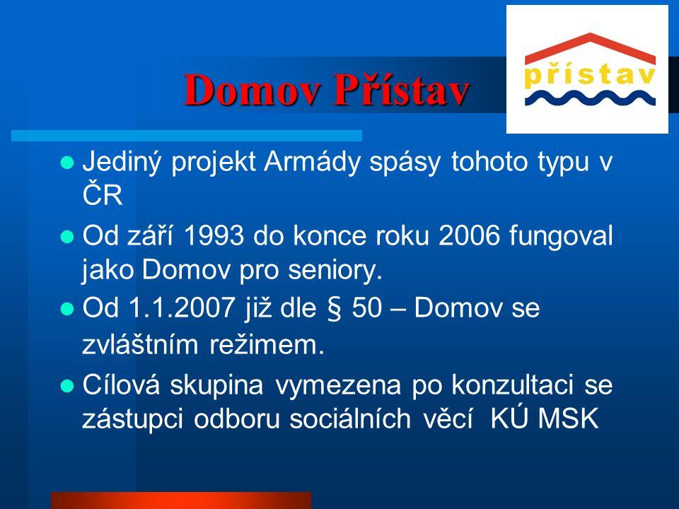 Domov Přístav Jediný projekt Armády spásy tohoto typu v ČR