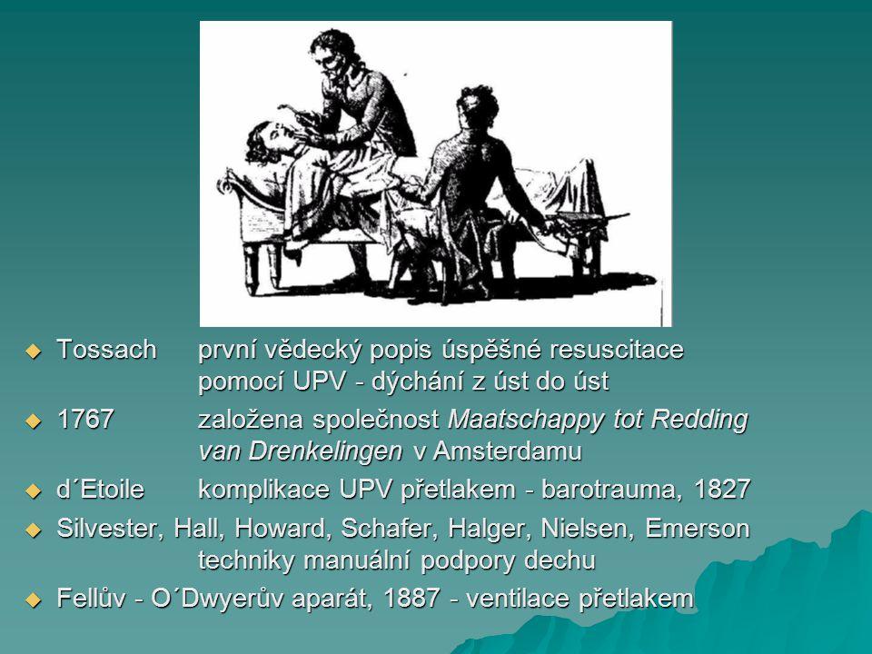 Tossach. první vědecký popis úspěšné resuscitace