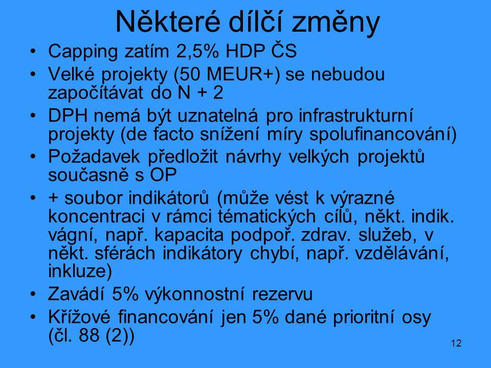Některé dílčí změny Capping zatím 2,5% HDP ČS