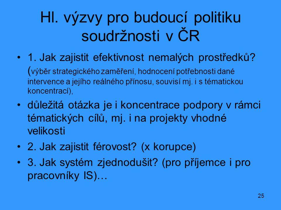 Hl. výzvy pro budoucí politiku soudržnosti v ČR