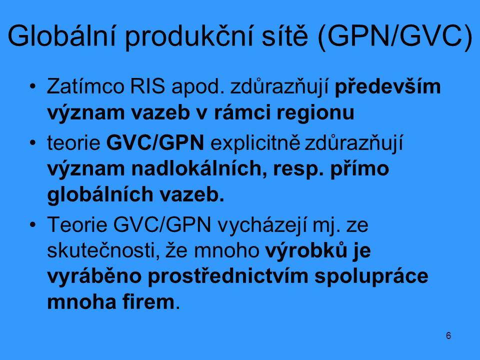 Globální produkční sítě (GPN/GVC)