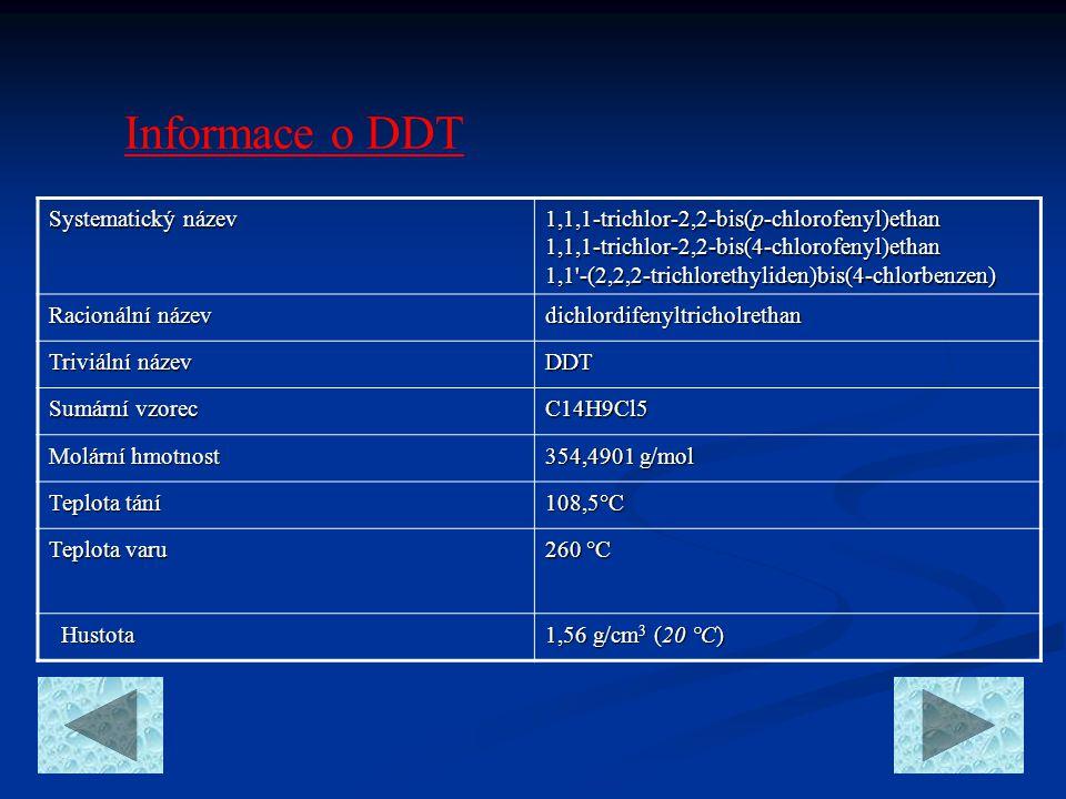Informace o DDT Systematický název