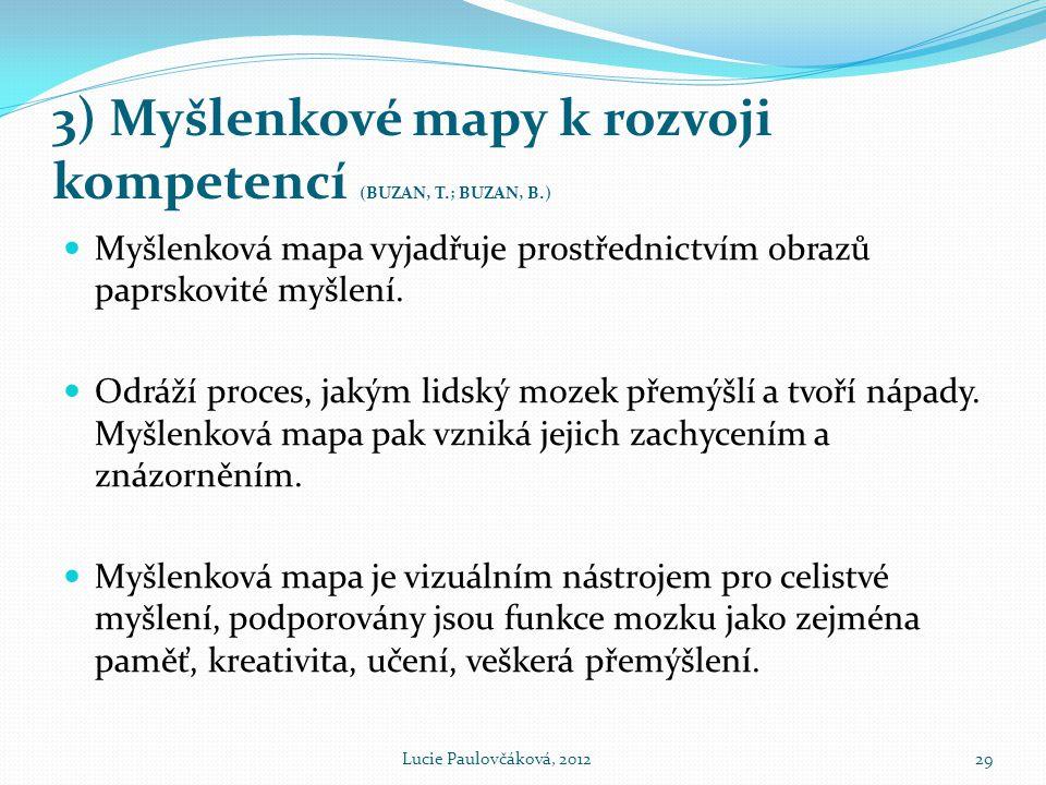 3) Myšlenkové mapy k rozvoji kompetencí (BUZAN, T.; BUZAN, B.)