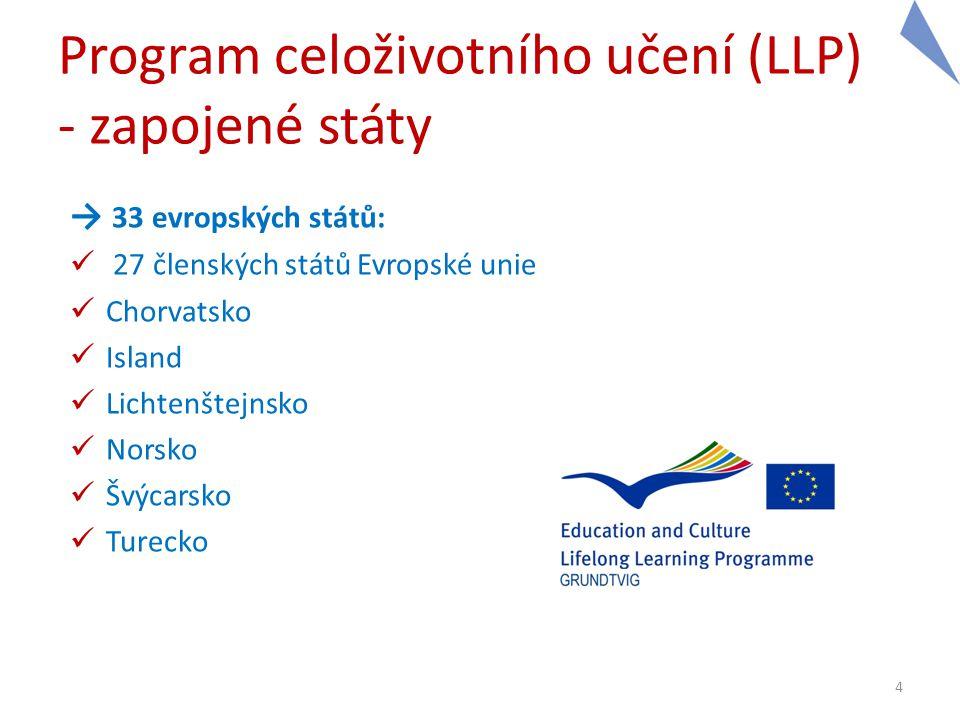 Program celoživotního učení (LLP) - zapojené státy