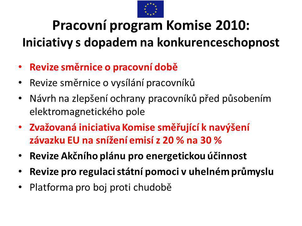 Pracovní program Komise 2010: Iniciativy s dopadem na konkurenceschopnost