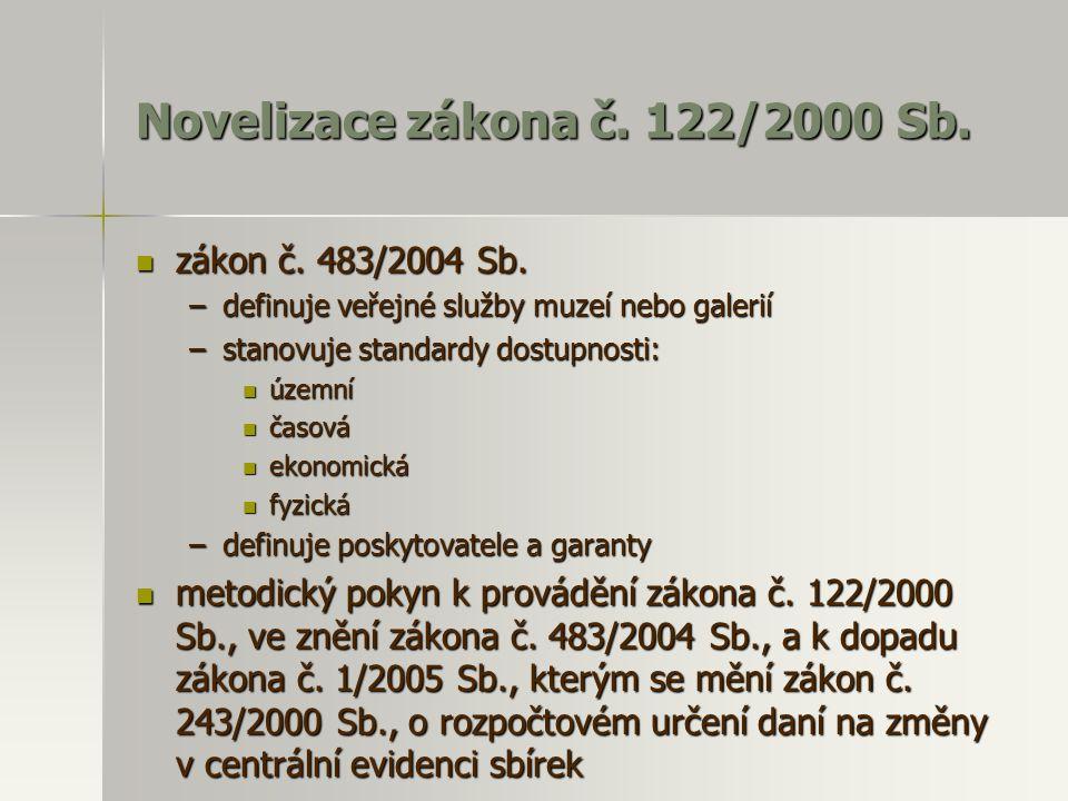 Novelizace zákona č. 122/2000 Sb.