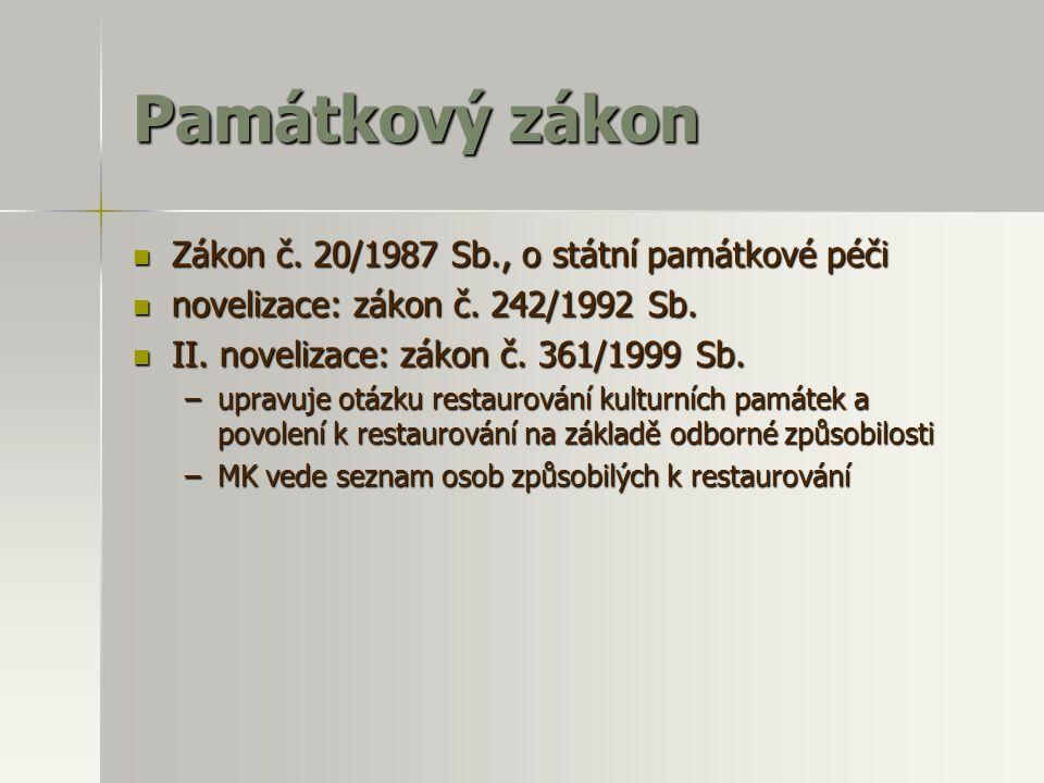 Památkový zákon Zákon č. 20/1987 Sb., o státní památkové péči