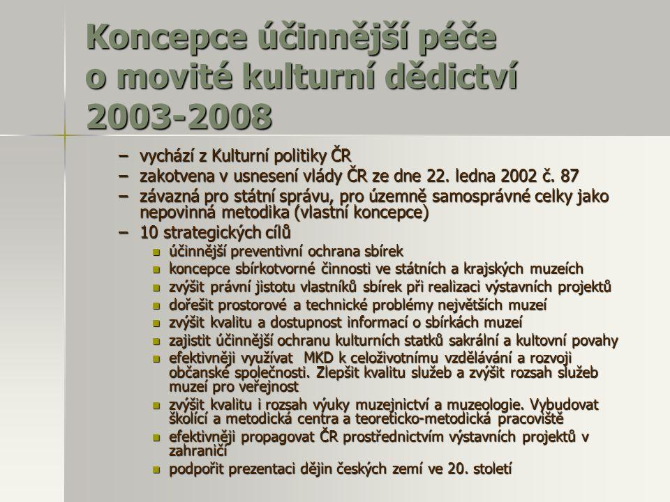 Koncepce účinnější péče o movité kulturní dědictví 2003-2008