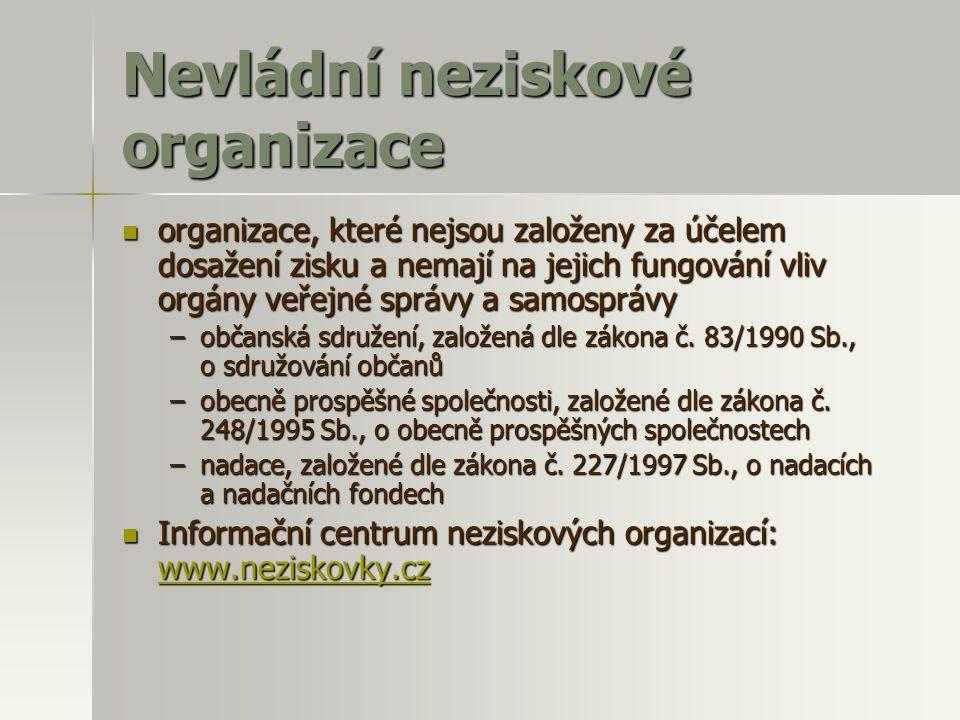 Nevládní neziskové organizace