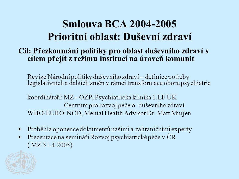 Smlouva BCA 2004-2005 Prioritní oblast: Duševní zdraví