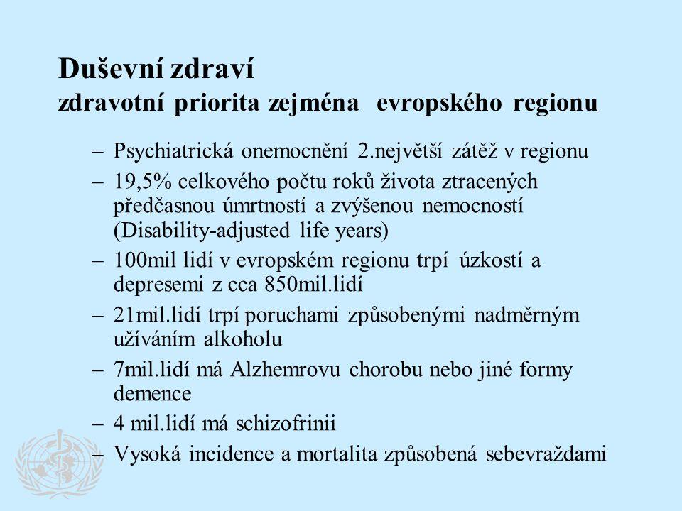 Duševní zdraví zdravotní priorita zejména evropského regionu