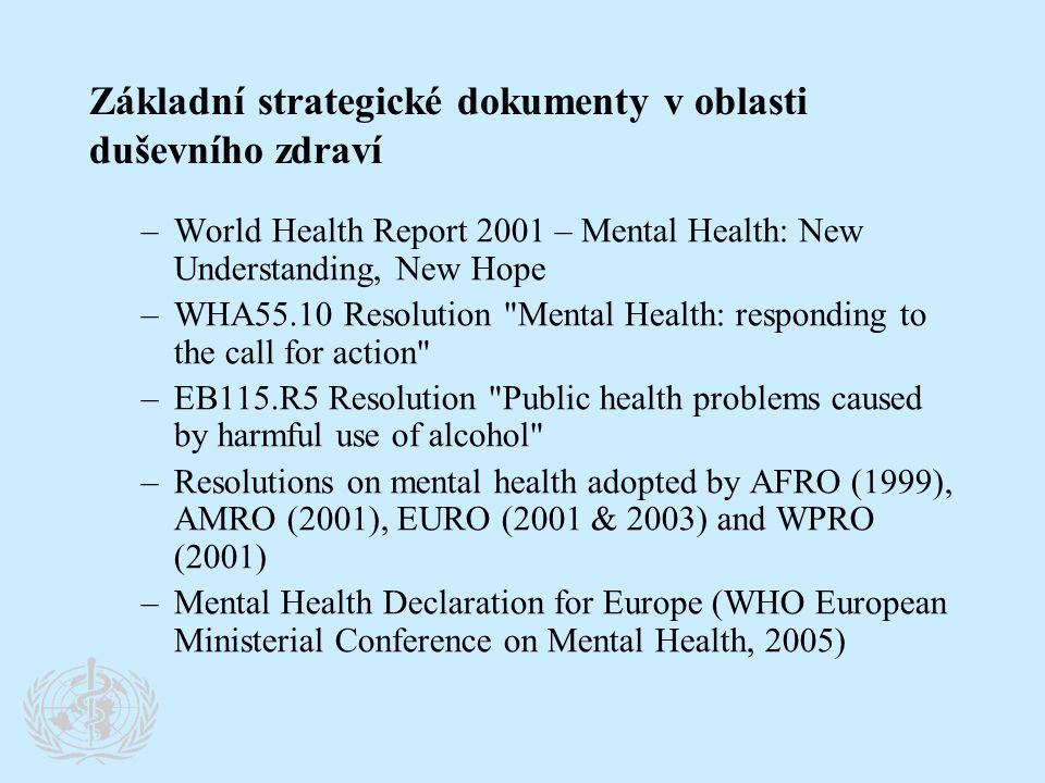 Základní strategické dokumenty v oblasti duševního zdraví